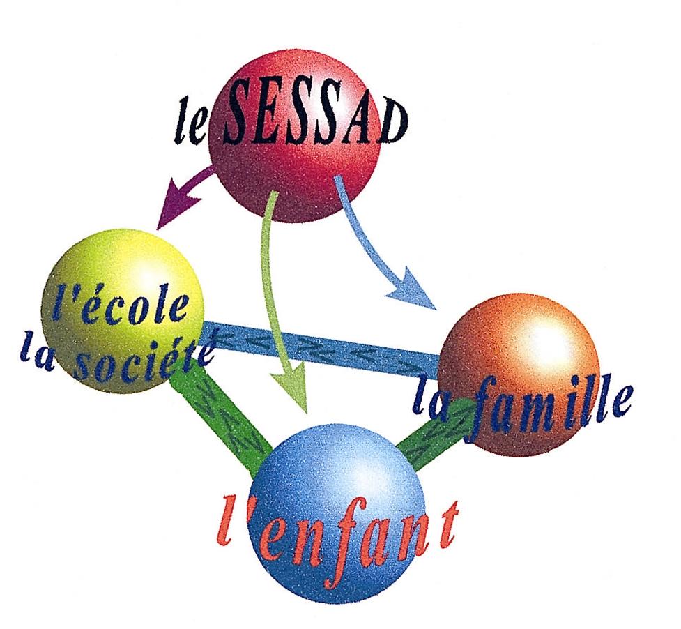 schéma SESSAD